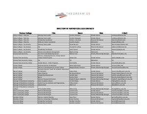 directory-of-partner-college-contacts-pdf-thumbnail